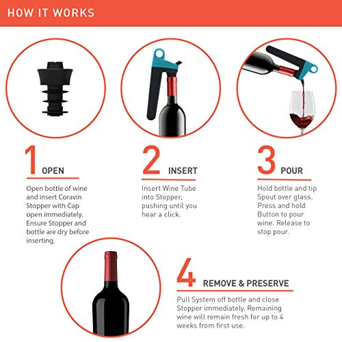 Coravin Pivot - Wine Preservation System - Teal - Includes Argon Gas Capsule and 2 Pivot Stoppers image https://images.buyr.com/OV18L7E_198DBABF8A39285ADE66919E832D84BAC5489AE69346D455CF0548C5DA17CA05-qMGjXLNrMwWP4sSaKaHh-w.jpg1