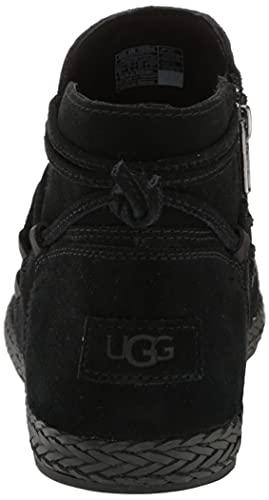 UGG Women's Rianne Fashion Boot, Black Suede, 9.5 image https://images.buyr.com/OV18L7E_474D97D8260B3FD20DEDCED3412B297E541E18105FEB4CB40F5A5A226E99C677--5bYqvsqqtvd7KlWUjigUQ.jpg1