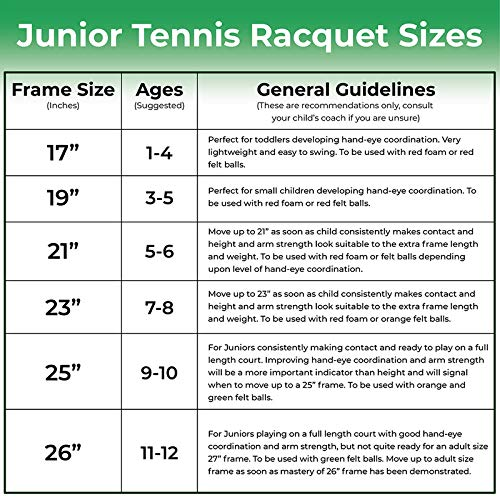 Wilson Blade Feel 26 Inch Pre-Strung Junior Tennis Racquet - Bundled with a 3-Pack of Black Overgrips and 1 Can of Tennis Balls (3 Balls) (Best Racquet for Young Beginner Players) image https://images.buyr.com/OV18L7E_87D96C6530378E7A2ECF3BF87960E5444744170BF69D0A3059A431EFDE0115F8-CjYtTDP3riNOotiZwBFb-Q.jpg1