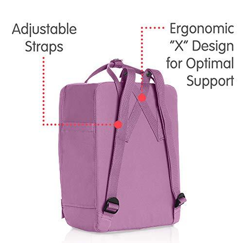 Fjallraven Men's Kanken Backpack, Orchid, One Size image https://images.buyr.com/OV18L7E_C72669D4481A3C42C7667429D76B5137EF6E21F056BC521B2A07702C9BED7D3B-S55_cDfd5CIhOYpagRuGjg.jpg1