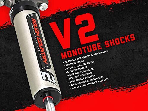 """Rough Country 4.5-8"""" V2 Monotube Rear Shocks for 09-18 Ram 1500 2WD - 760744_G image https://images.buyr.com/OV18L7E_E2B9A902F29CE838177F741736C5BD2036A8A6B49C39EBE78A8CD5DA4847788D-eImmrUFEicn8AdSgQtwhmA.jpg1"""