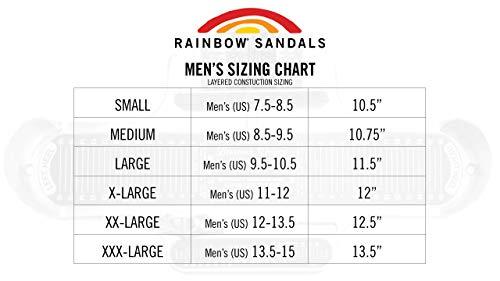 Rainbow Sandals Men's Double Layer Rubber Trekker w/Adjustable Velcro Straps Brown, Men's Large / 9.5-10.5 D(M) US image https://images.buyr.com/yeB3zmRatKrHi4Rzx3jQPA.jpg1
